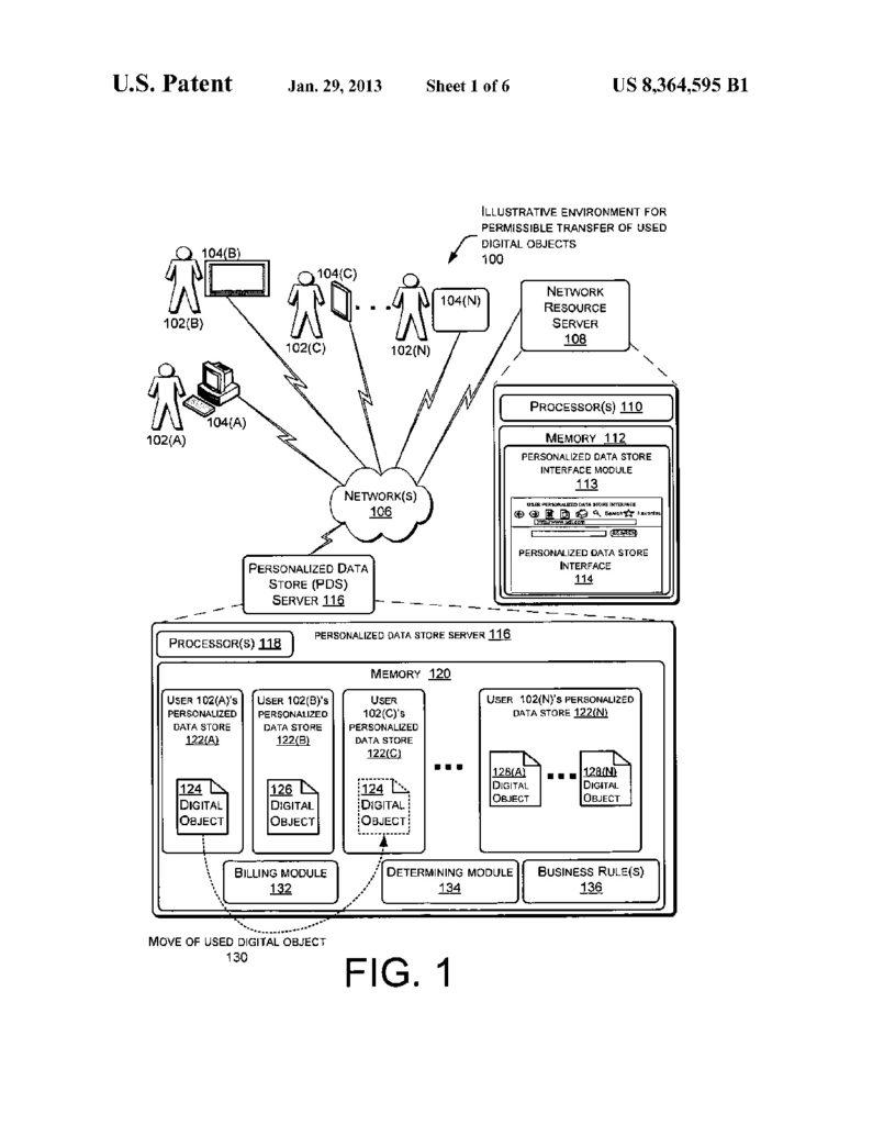 電子書籍の中古販売の技術と特許と出版社の未来